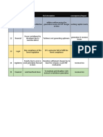 Copy of 3rd day Risk management workshop exercise (002)