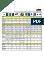 Arduino Comparison Tables 05082015 v1 (1)