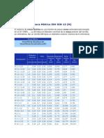 415327611-Rosca-Metrica-ISO-DIN-13-pdf.pdf