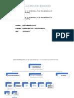 mapas conceptuales - economia I.pdf