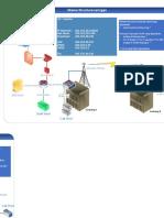 Visio-Rancangan_01_contoh.pdf