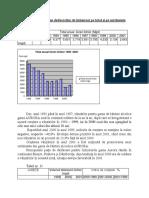 Analiza volumului desfacerilor de lichioruri pe total şi pe sortimente