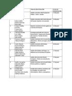 UTP-ECONOMÍA-TEMAS-GRUPO-1IB702-2017