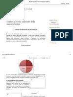 Mercadotecnia_ Unidad 2 Medio ambiente de la mercadotecnia