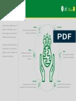 Módulo 01 - Liderazgo Empresarial.pdf