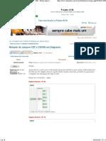 Relação de campos CST e CSOSN em Diagrama
