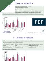 Lez Streaming 6)  Sindrome metabolica 2020.pptx
