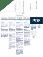 GraficaFuturo.pdf