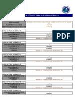 SOLICITUD-DE-CODIGO-EMPRESA-PROVINCIA-FECHA-OFICIAL