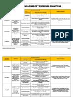 CAPACIDADES Y PROCESOS COGNITIVOS - Qualitas (1)