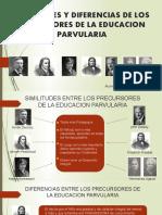 SIMILITUDES Y DIFERENCIAS DE LOS PREPURSORES DE LA