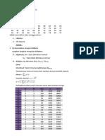 Latihan soal Statistik Uji Normalitas
