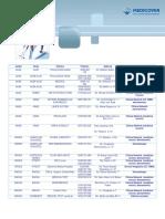 Clinici Partenere Medicover