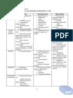 Boli-Ale-Sistemului-Digestiv.pdf
