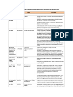 RESUMEN NORMAS POR EMERGENCIA COVID 19 (INDUSTRIAL) 9Abr.pdf
