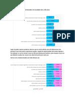 CAUSAS PRINCIPALES DE DEFUNCIONES EN COLOMBIA EN EL AÑO 2018.docx