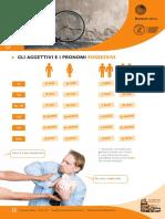 l0ARTICOLO CON GLI AGGETTIVI POSSESSIVI.pdf