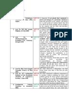 Cases ART 35.MS. 23.10.2019.docx