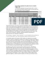 Cuantificar el impacto el efecto expulsión de la política fiscal en Colombia durante el periodo 2000