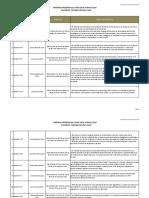Índice de Reformas RIOE 2014-2019