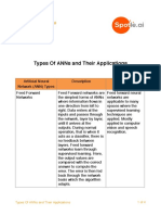 Types_Of_ANNs_And_Their_Applications
