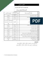 دليل تحليل أسعار أعمال البناء.pdf