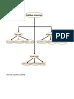 Unidad 3. Actividad 1. Modalidades del Aprendizaje, recurso 1, 2 y 6