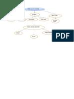 habitos y tecnicos de estudios.pdf