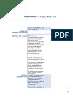 Elabora un CUADRO COMPARATIVO con todos los Modelos de la Psicopatología (1)