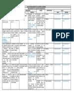 Plan de mejoramiento de la gestión académica01