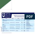 DIRECTORIO-AGREMIACIONES-final.pdf