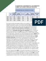 COMENTARIO PROPIO CONCEPTUAL CON RESPECTO A LOS AGREGADOS MONETARIOS EN COLOMBIA LOS ULTIMOS 3 AÑOS