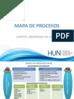 Mapa de Procesos HUN