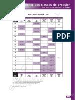 classesdepression.pdf