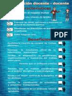 Infografía Comunicación docente docente