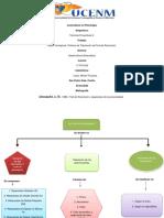 MAPA CONCEPTUAL DE CRITERIOS DE TABULACION- RORSCHACH.pdf