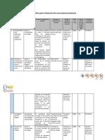 Procedimiento_práctica_profesional_industrial