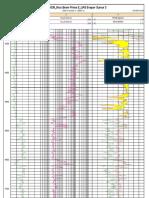 1715051038_Nico Bram Prima S_ FRC-3 UAS Evaluasi formasi (Hasil Kurva Log)