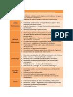 estudiar_grado_CR_TS_salidas.pdf
