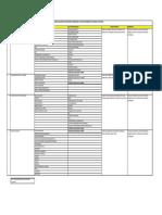 Lista Incompatibilidade Materias Primas Compósitos revisão Nov 2010 WM