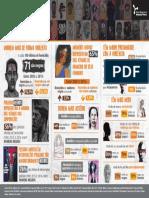 infografico-consciencia-negra-FINAL.pdf