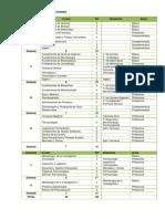 Plan de estudios por cursos