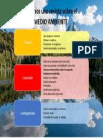 CREAMOS UNA REVISTA SOBRE EL MEDIO AMBIENTE.docx