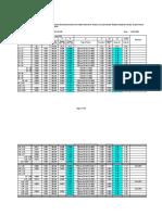 Drainage Capacity Table