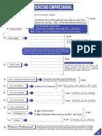 NUEVA GUIA DEL CPO Y PRACTICA 3.pdf