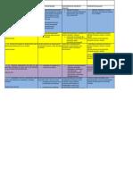 matrix  de correlacion COMPETENCIA PECUARIA