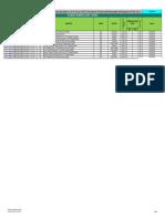 A-12838 DTS  PENDING LOG.pdf