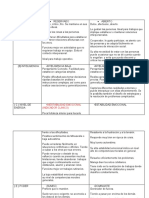 ANALISIS DE FACTORES 16PF