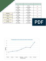 nguyen malisa systems analysis data collection