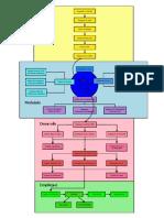 Metodologia UWE-V4